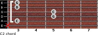 C2 for guitar on frets x, 3, 5, 5, 3, 3