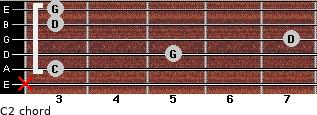 C2 for guitar on frets x, 3, 5, 7, 3, 3