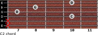 C2 for guitar on frets x, x, 10, 7, 8, 10