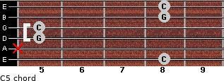 C5 for guitar on frets 8, x, 5, 5, 8, 8