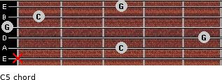 C5 for guitar on frets x, 3, 5, 0, 1, 3