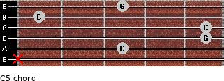C5 for guitar on frets x, 3, 5, 5, 1, 3
