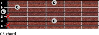 C5 for guitar on frets x, 3, x, 0, 1, 3