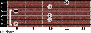 C-6 for guitar on frets 8, 10, 10, 8, 10, 11