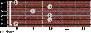 C6/ for guitar on frets 8, 10, 10, 9, 10, 8