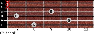 C6/ for guitar on frets 8, 10, 7, 9, x, x