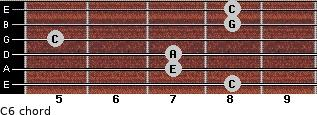 C6/ for guitar on frets 8, 7, 7, 5, 8, 8