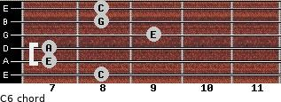 C6/ for guitar on frets 8, 7, 7, 9, 8, 8