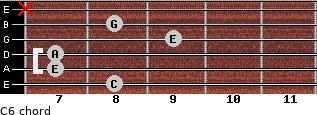 C6 for guitar on frets 8, 7, 7, 9, 8, x