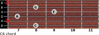 C6 for guitar on frets 8, x, 7, 9, 8, x