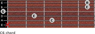 C6/ for guitar on frets x, 3, 2, 0, 5, 5