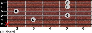 C6/ for guitar on frets x, 3, 5, 2, 5, 5
