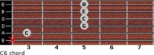 C6 for guitar on frets x, 3, 5, 5, 5, 5