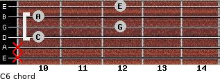 C6/ for guitar on frets x, x, 10, 12, 10, 12