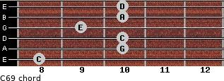 C6/9/ for guitar on frets 8, 10, 10, 9, 10, 10