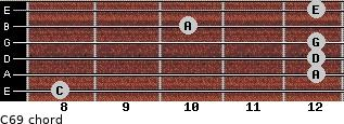 C6/9/ for guitar on frets 8, 12, 12, 12, 10, 12