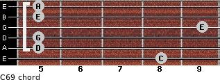C6/9/ for guitar on frets 8, 5, 5, 9, 5, 5