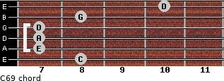 C6/9/ for guitar on frets 8, 7, 7, 7, 8, 10