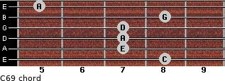 C6/9/ for guitar on frets 8, 7, 7, 7, 8, 5