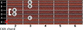 C6/9/ for guitar on frets x, 3, 2, 2, 3, 3