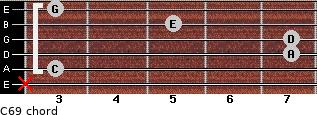 C6/9/ for guitar on frets x, 3, 7, 7, 5, 3