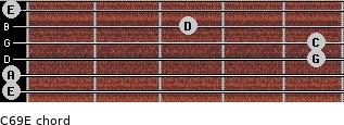 C6/9/E for guitar on frets 0, 0, 5, 5, 3, 0
