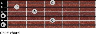 C6/9/E for guitar on frets 0, 3, 0, 2, 1, 3