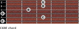 C6/9/E for guitar on frets 0, 3, 0, 2, 3, 3