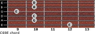 C6/9/E for guitar on frets 12, 10, 10, 9, 10, 10