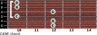 C6/9/E for guitar on frets 12, 12, 10, 12, 10, 10