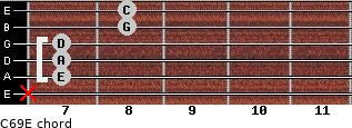 C6/9/E for guitar on frets x, 7, 7, 7, 8, 8