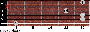 C6/9b5 for guitar on frets 8, 12, 12, 11, x, 12