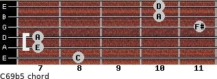 C6/9b5 for guitar on frets 8, 7, 7, 11, 10, 10