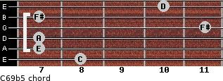C6/9b5 for guitar on frets 8, 7, 7, 11, 7, 10