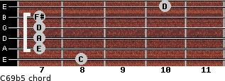 C6/9b5 for guitar on frets 8, 7, 7, 7, 7, 10
