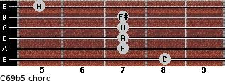 C6/9b5 for guitar on frets 8, 7, 7, 7, 7, 5