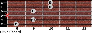 C6/9b5 for guitar on frets 8, 9, x, 9, 10, 10