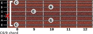C6/9 for guitar on frets 8, 10, x, 9, 10, 8