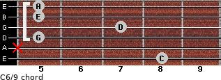C6/9 for guitar on frets 8, x, 5, 7, 5, 5