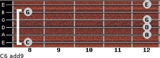 C6(add9) for guitar on frets 8, 12, 12, 12, 8, 12