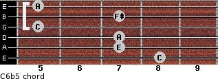 C6b5 for guitar on frets 8, 7, 7, 5, 7, 5