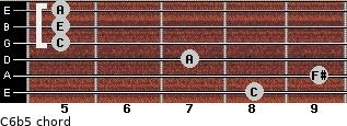 C6b5 for guitar on frets 8, 9, 7, 5, 5, 5