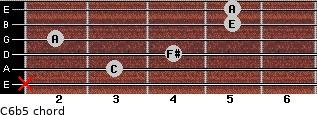 C6b5 for guitar on frets x, 3, 4, 2, 5, 5