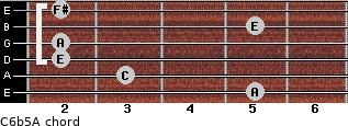 C6b5/A for guitar on frets 5, 3, 2, 2, 5, 2
