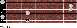C6b5/F# for guitar on frets 2, 0, 2, 5, 5, 0