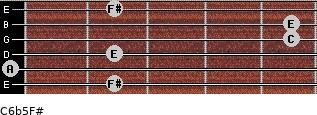C6b5/F# for guitar on frets 2, 0, 2, 5, 5, 2