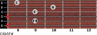 C6b5/F# for guitar on frets x, 9, x, 9, 10, 8