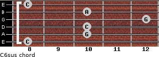C6sus for guitar on frets 8, 10, 10, 12, 10, 8