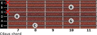 C6sus for guitar on frets 8, 10, 7, x, 10, x