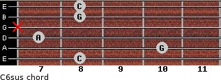 C6sus for guitar on frets 8, 10, 7, x, 8, 8